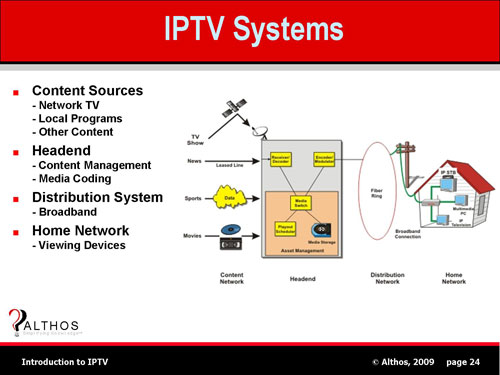 IPTV-tutorial-System